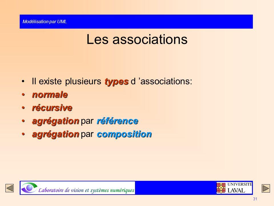 Modélisation par UML 31 Les associations typesIl existe plusieurs types d associations: normalenormale récursiverécursive agrégationréférenceagrégatio