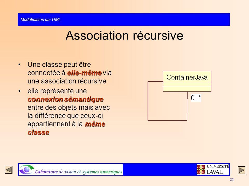 Modélisation par UML 33 Association récursive elle-mêmeUne classe peut être connectée à elle-même via une association récursive connexion sémantique m