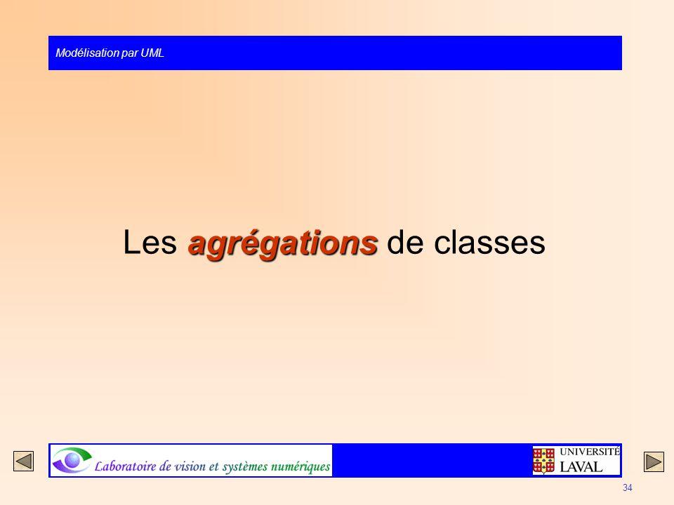 Modélisation par UML 34 agrégations Les agrégations de classes