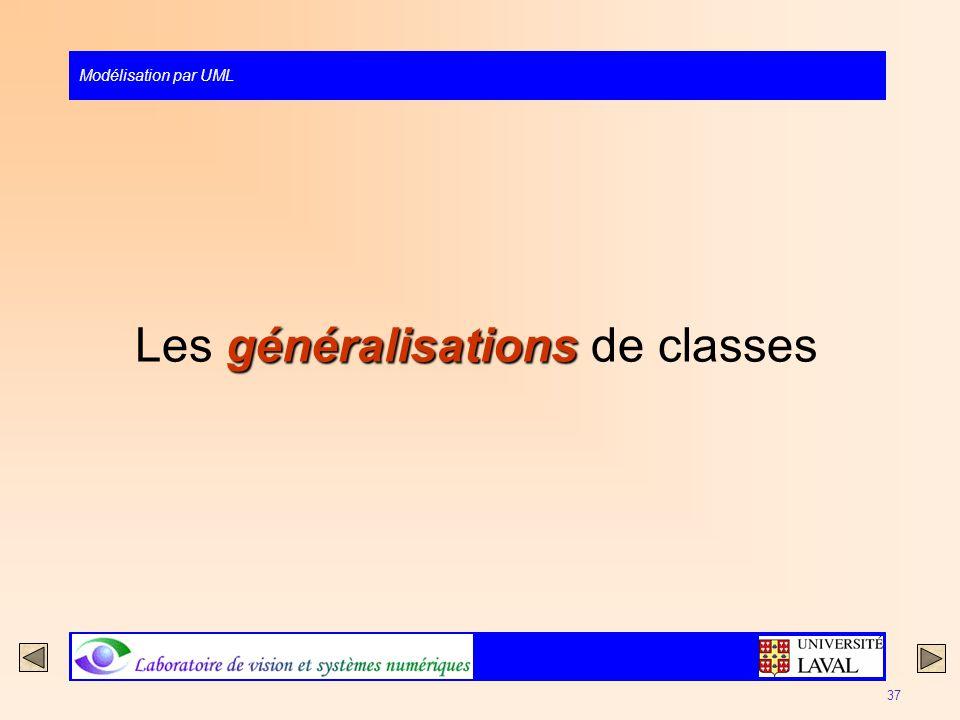 Modélisation par UML 37 généralisations Les généralisations de classes