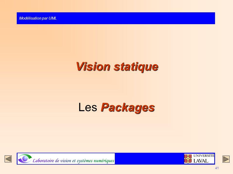 Modélisation par UML 41 Vision statique Packages Les Packages