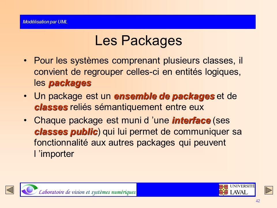 Modélisation par UML 42 Les Packages packagesPour les systèmes comprenant plusieurs classes, il convient de regrouper celles-ci en entités logiques, l