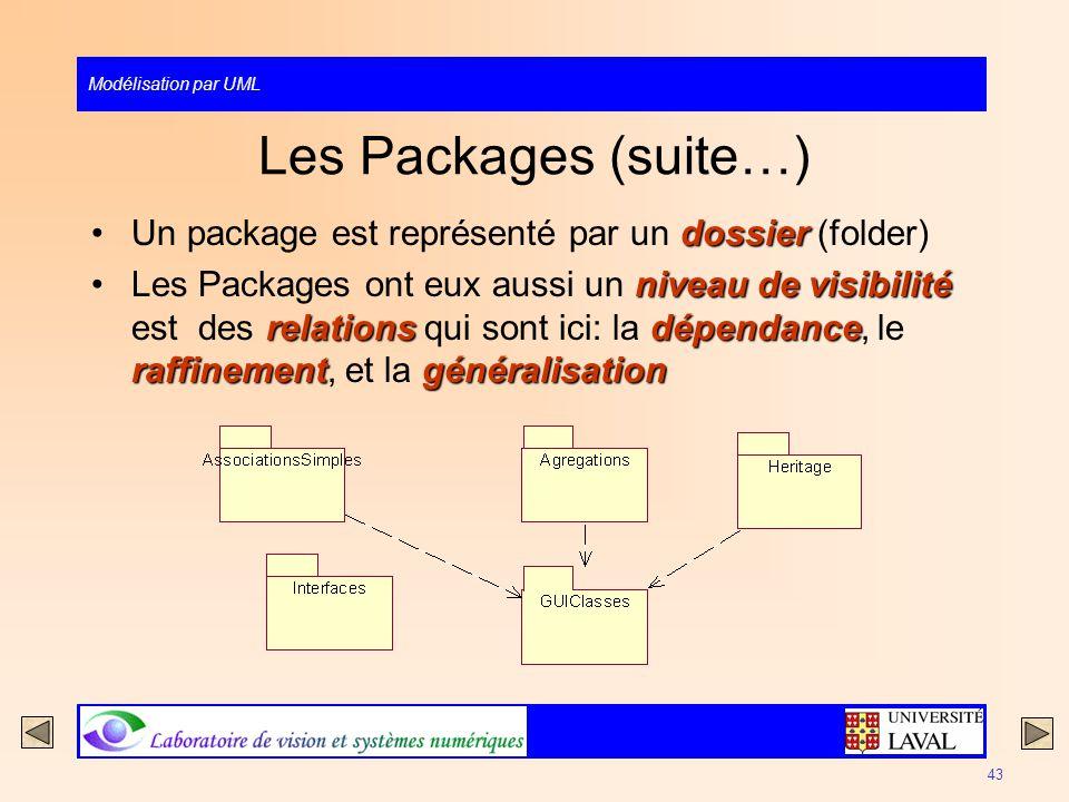 Modélisation par UML 43 Les Packages (suite…) dossierUn package est représenté par un dossier (folder) niveau de visibilité relationsdépendance raffin