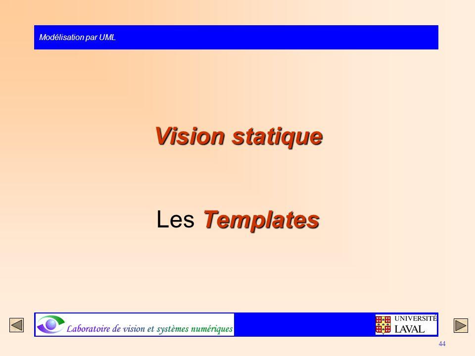 Modélisation par UML 44 Vision statique Templates Les Templates