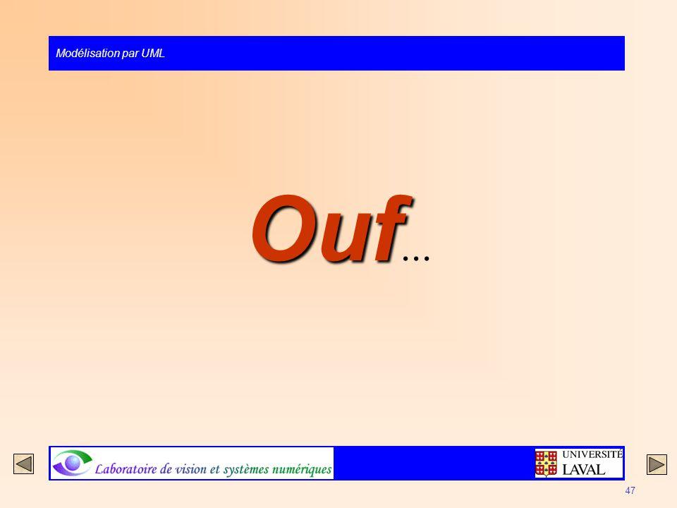 Modélisation par UML 47 Ouf Ouf...