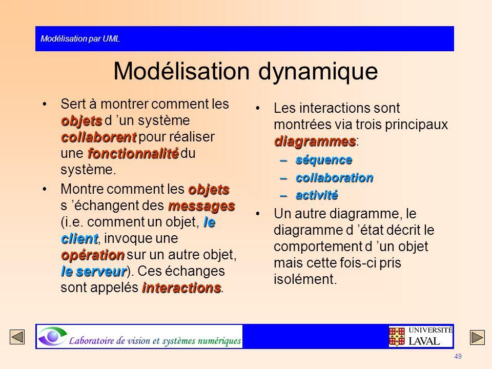 Modélisation par UML 49 Modélisation dynamique objets collaborent fonctionnalitéSert à montrer comment les objets d un système collaborent pour réalis