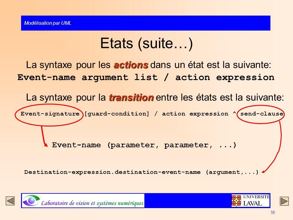 Modélisation par UML 58 Etats (suite…) actions La syntaxe pour les actions dans un état est la suivante: Event-name argument list / action expression