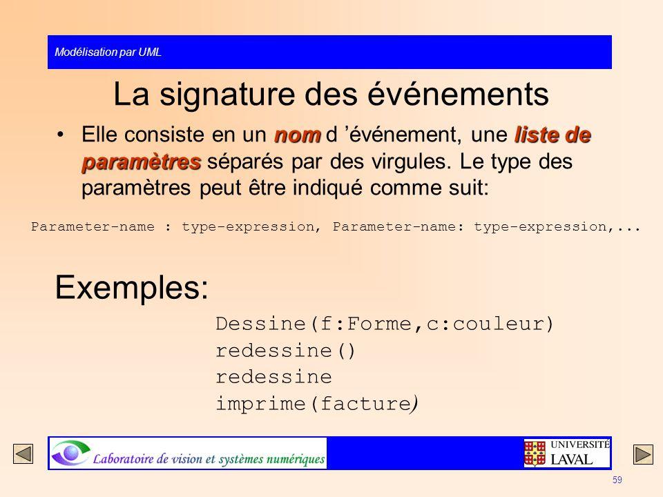 Modélisation par UML 59 La signature des événements nomliste de paramètresElle consiste en un nom d événement, une liste de paramètres séparés par des