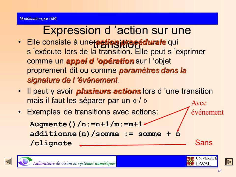 Modélisation par UML 61 Expression d action sur une transition action procédurale appel d opération paramètres dans la signature de l événementElle co