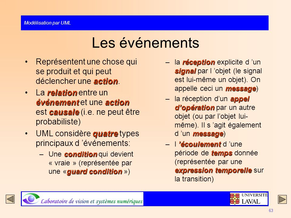 Modélisation par UML 63 Les événements actionReprésentent une chose qui se produit et qui peut déclencher une action. relation événementaction causale