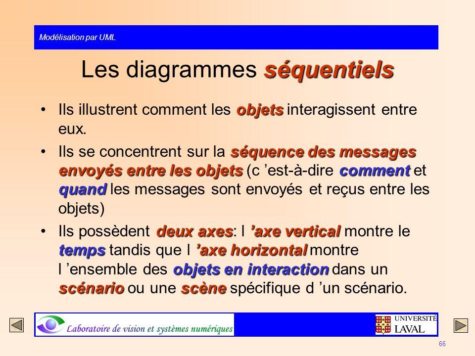 Modélisation par UML 66 séquentiels Les diagrammes séquentiels objetsIls illustrent comment les objets interagissent entre eux. séquence des messages