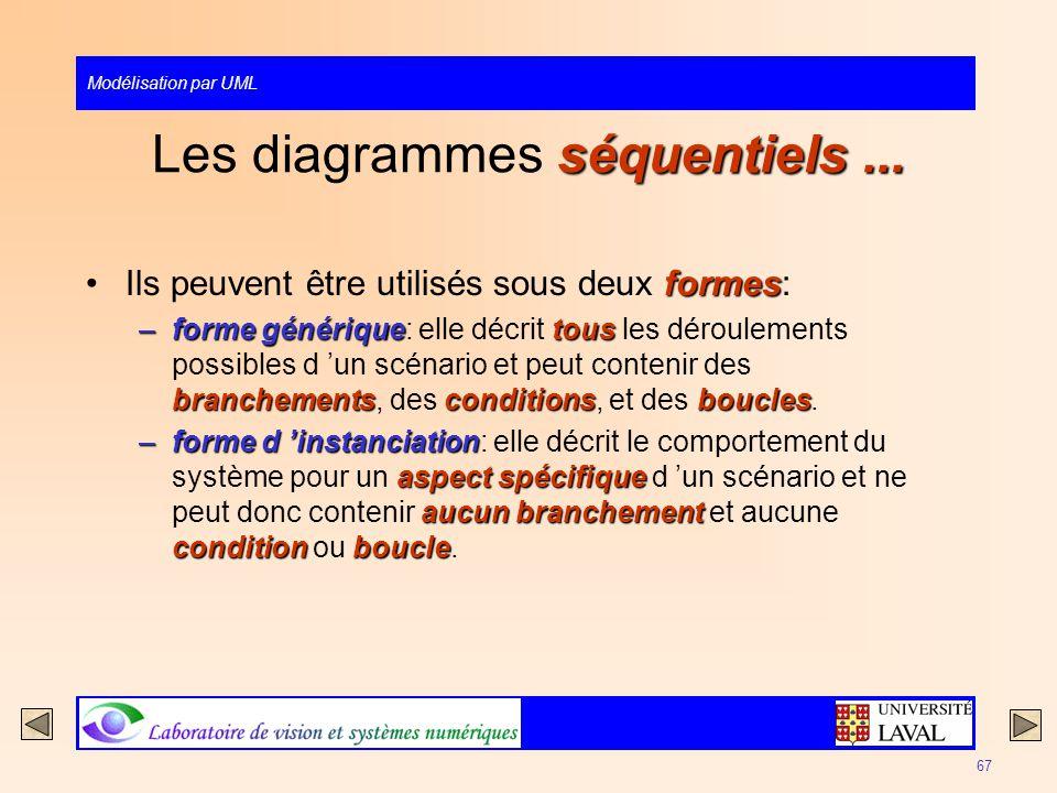 Modélisation par UML 67 séquentiels... Les diagrammes séquentiels... formesIls peuvent être utilisés sous deux formes: –forme génériquetous branchemen