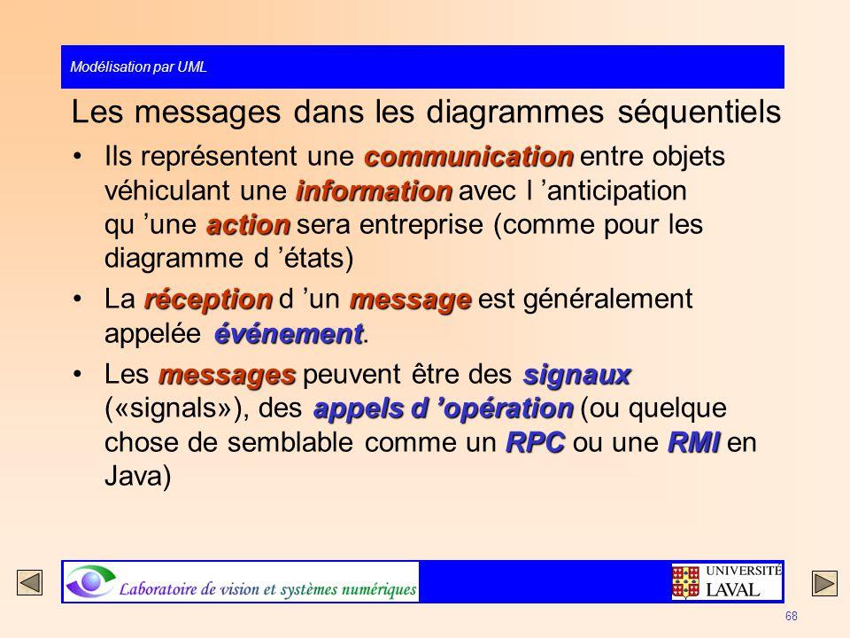 Modélisation par UML 68 Les messages dans les diagrammes séquentiels communication information actionIls représentent une communication entre objets v