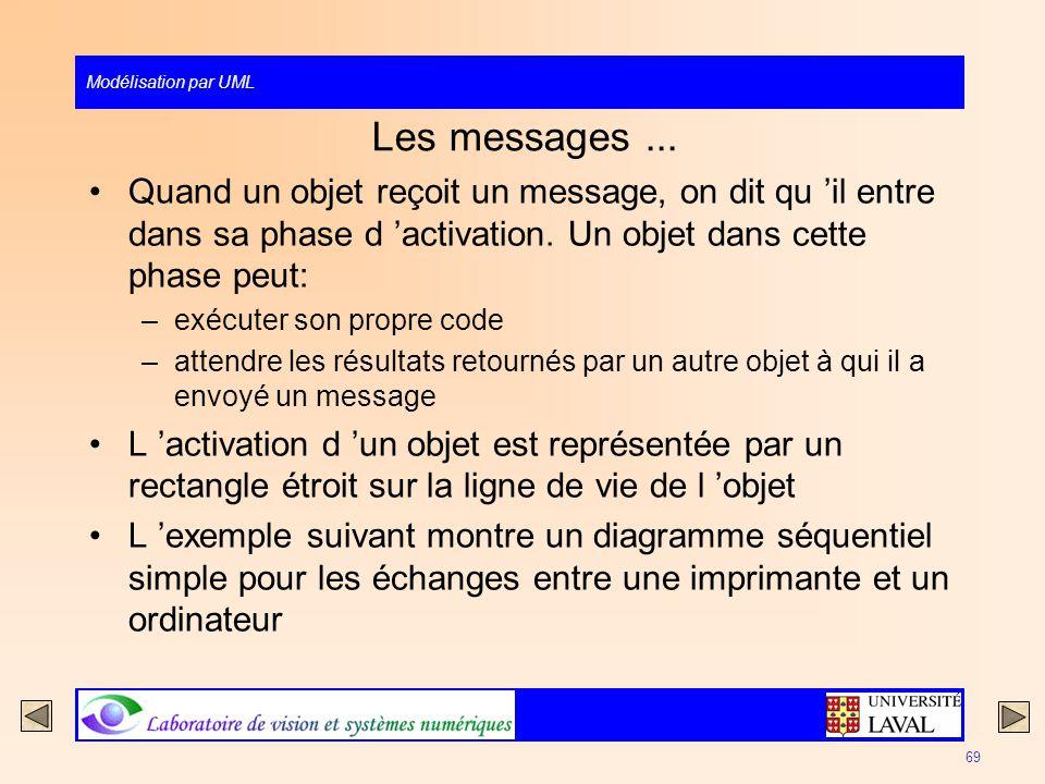 Modélisation par UML 69 Les messages... Quand un objet reçoit un message, on dit qu il entre dans sa phase d activation. Un objet dans cette phase peu