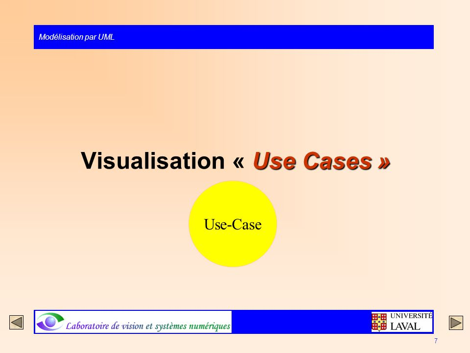 Modélisation par UML 7 Use Cases » Visualisation « Use Cases » Use-Case