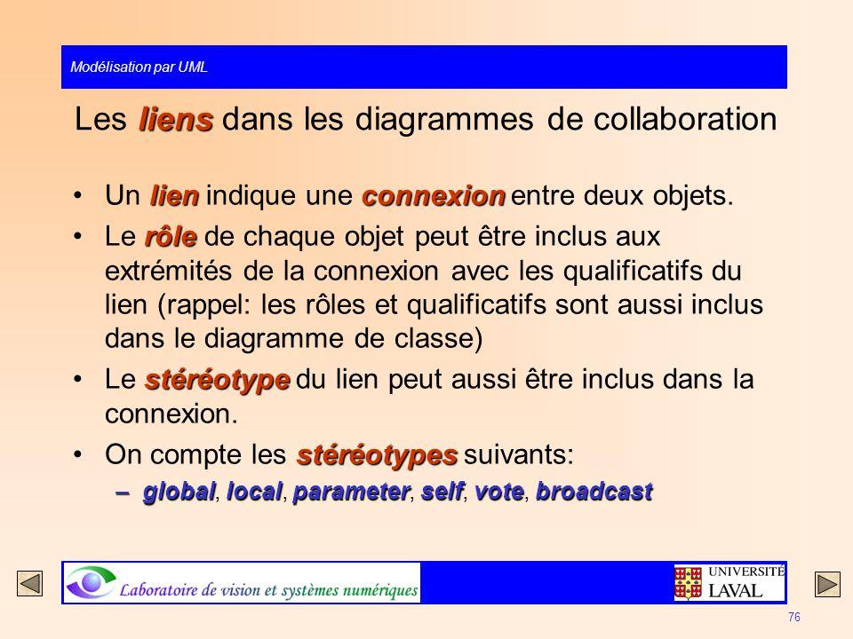 Modélisation par UML 76 liens Les liens dans les diagrammes de collaboration lienconnexionUn lien indique une connexion entre deux objets. rôleLe rôle