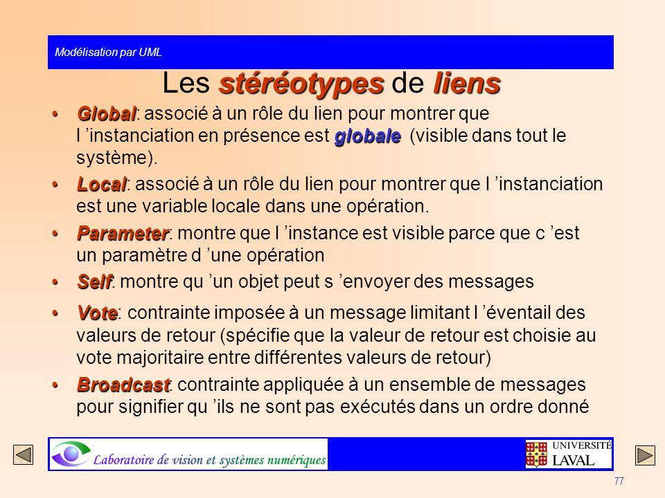 Modélisation par UML 77 stéréotypesliens Les stéréotypes de liens Global globaleGlobal: associé à un rôle du lien pour montrer que l instanciation en