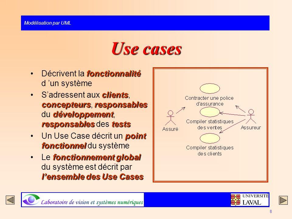 Modélisation par UML 8 Use cases fonctionnalitéDécrivent la fonctionnalité d un système clients concepteursresponsables développement responsablestest