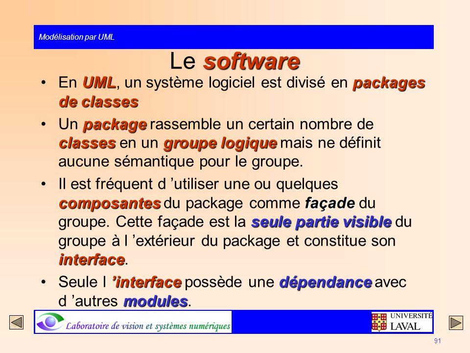 Modélisation par UML 91 software Le software UMLpackages de classesEn UML, un système logiciel est divisé en packages de classes package classesgroupe