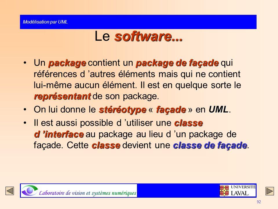 Modélisation par UML 92 software... Le software... packagepackage de façade représentantUn package contient un package de façade qui références d autr