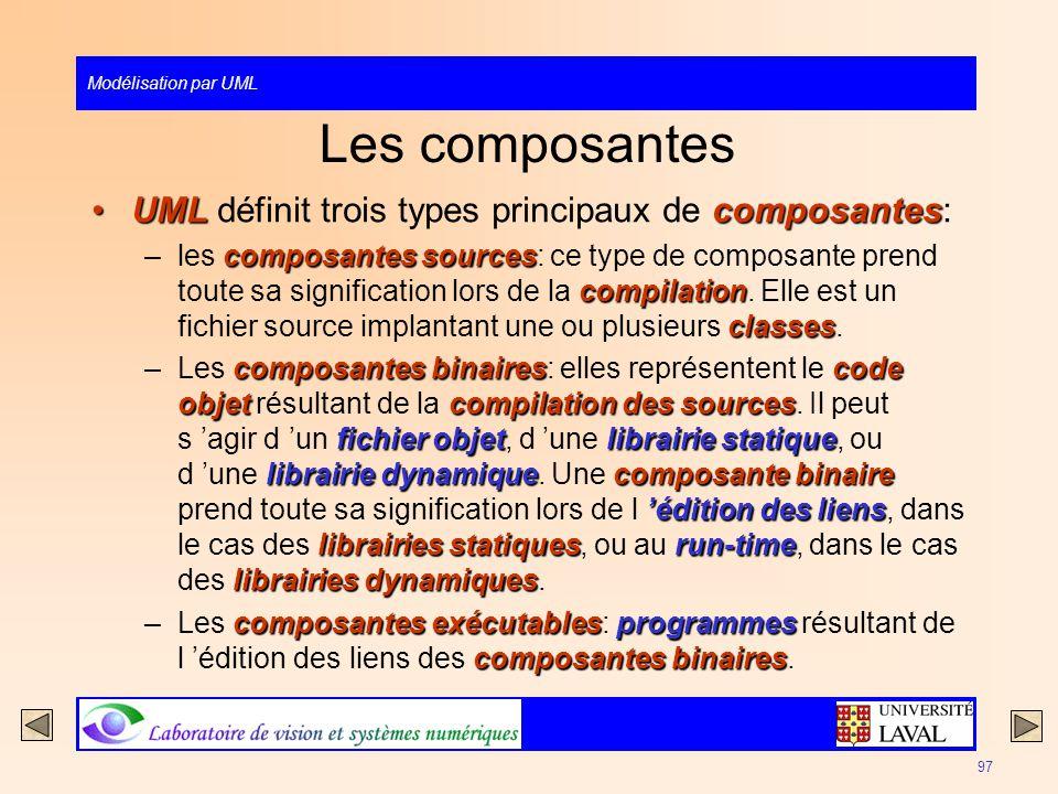 Modélisation par UML 97 Les composantes UMLcomposantesUML définit trois types principaux de composantes: composantes sources compilation classes –les
