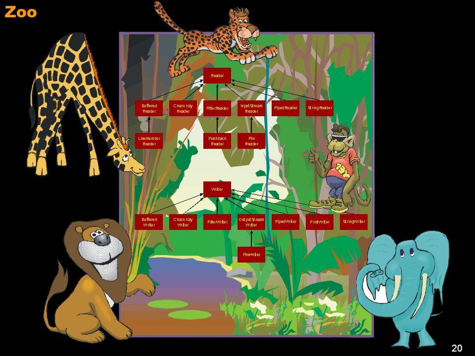 19 Zoo