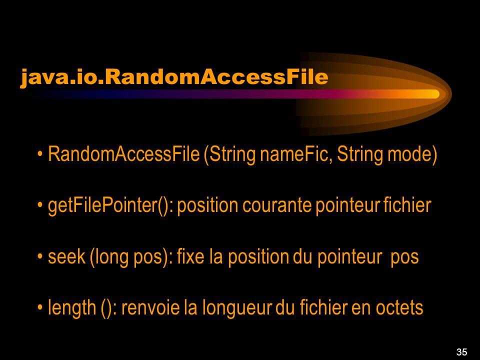 34 Accès direct Ecrire ou lire de nimporte quel emplacement Classe: RandomAccessFile