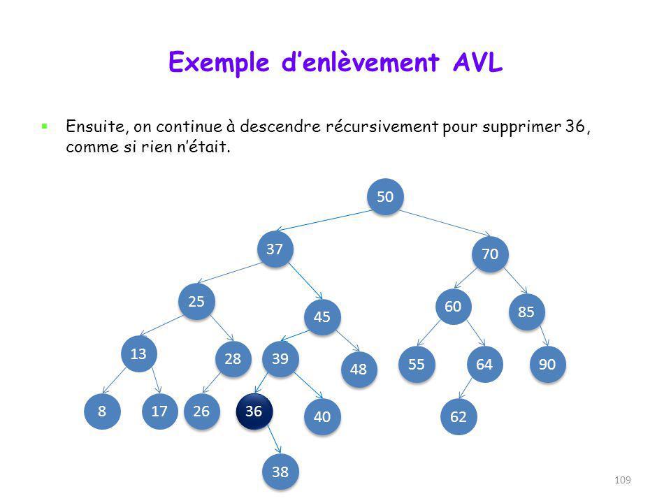 108 Remarquez que la règle dordonnancement darbre binaire de recherche est temporairement enfreinte. 50 25 70 13 45 85 8 48 28 39 36 60 26 64 90 55 62