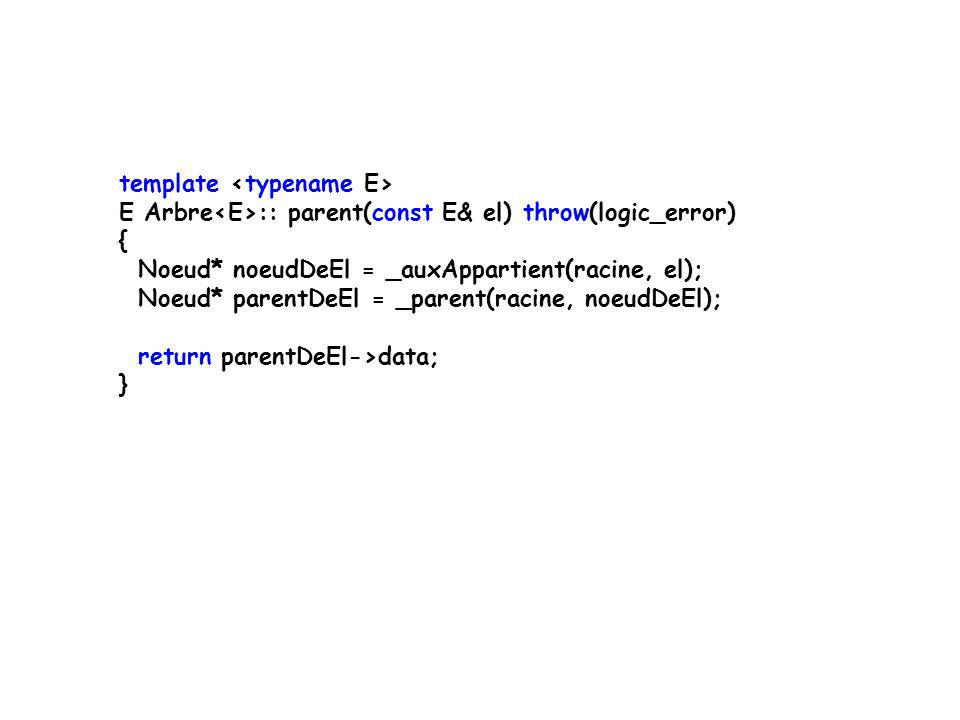 template bool Arbre :: appartient(const E &data) { return _auxAppartient(racine, data)!=0; } template typename Arbre :: Noeud* Arbre :: _auxAppartient