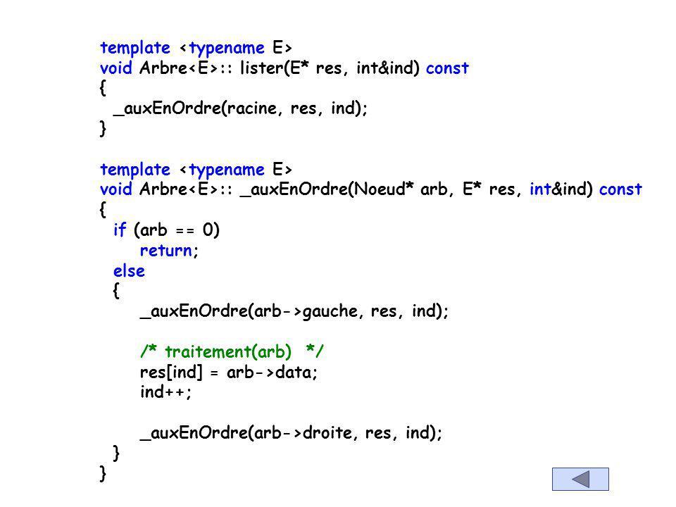 template E Arbre :: successeur(const E& info) throw(logic_error) { return _successeur(racine, info); } template E Arbre :: _successeur(Noeud* arb, con