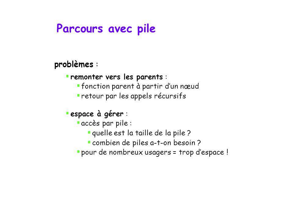 template bool Arbre ::_auxArbresEgaux (Noeud * premier, Noeud * second) { if(( premier==0) && (second==0)) return true; else if ((premier!=0) &&(secon