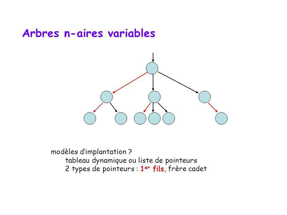 Arbres n-aires variables modèles dimplantation ? tableau dynamique ou liste de pointeurs 2 types de pointeurs : 1 er fils, frère cadet