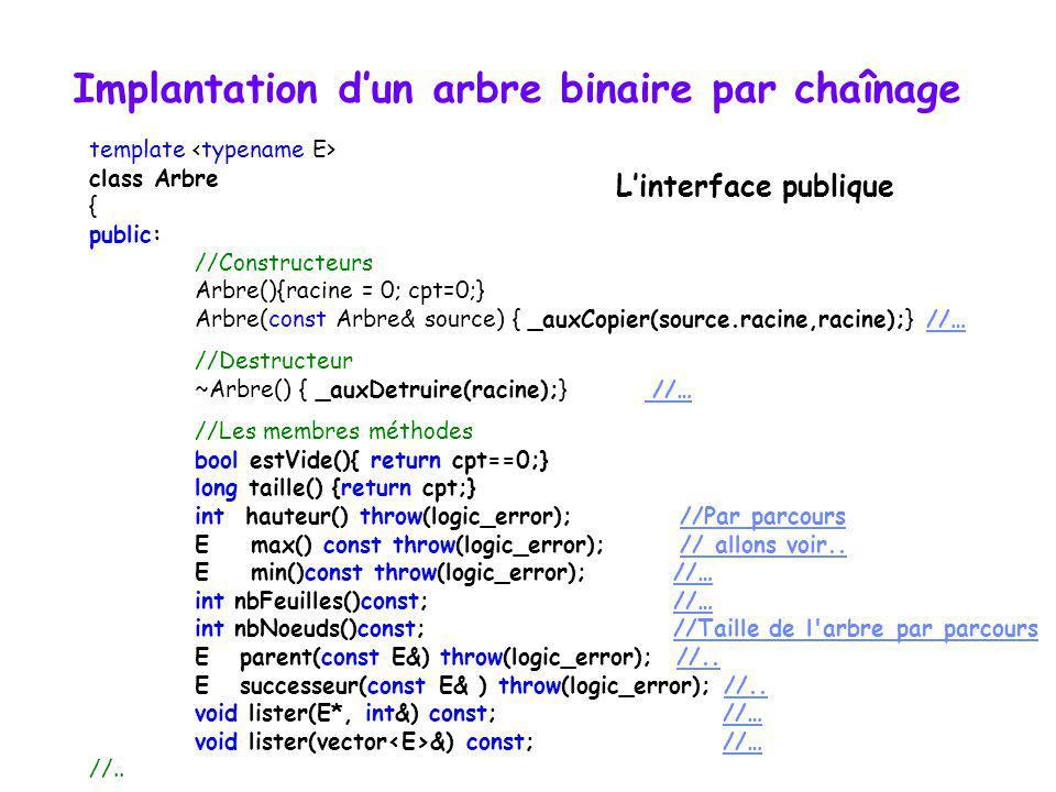 Implantation dun arbre binaire par chaînage template class Arbre { public: //.. private: // classe Noeud class Noeud { public: E data; Noeud *gauche;