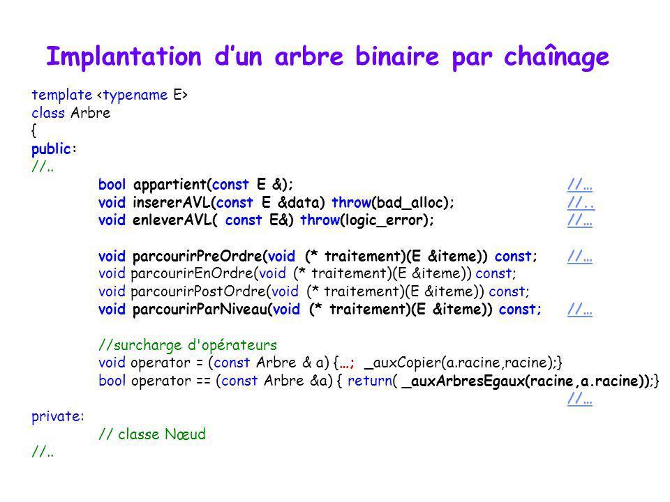 Implantation dun arbre binaire par chaînage template class Arbre { public: //Constructeurs Arbre(){racine = 0; cpt=0;} Arbre(const Arbre& source) { _a