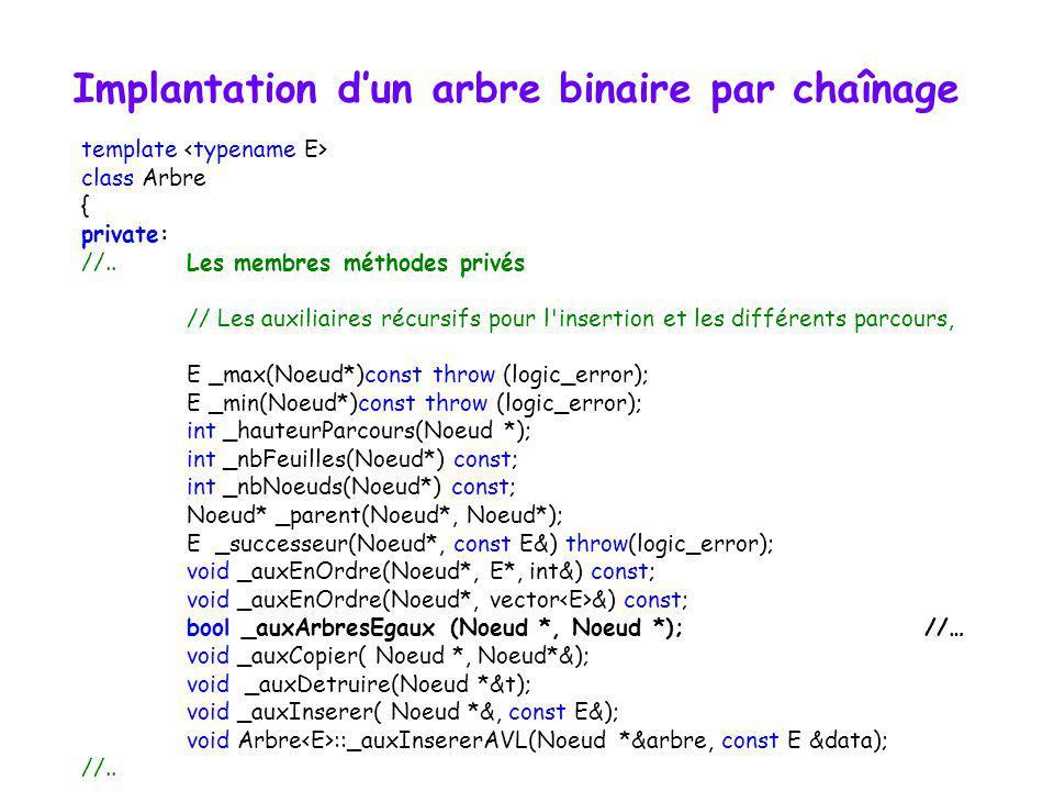 Implantation dun arbre binaire par chaînage template class Arbre { public: //.. bool appartient(const E &);//…//… void insererAVL(const E &data) throw