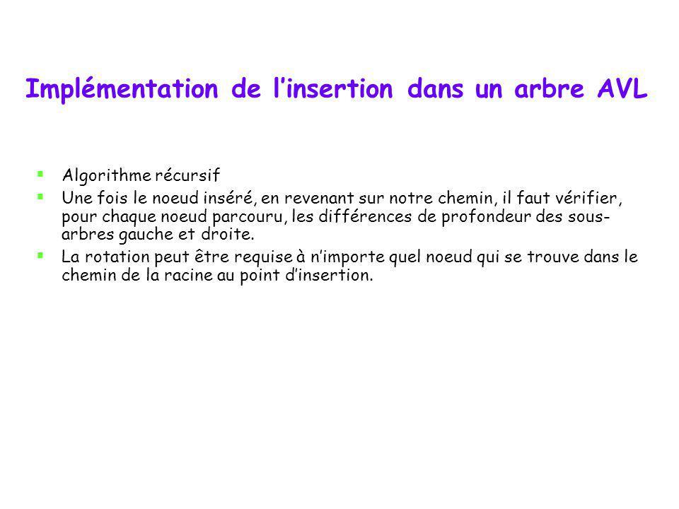 Modèle dimplantation arbre AVL template class Arbre { public: //.. private: // classe Noeud class Noeud { public: E data; Noeud *gauche; Noeud *droite