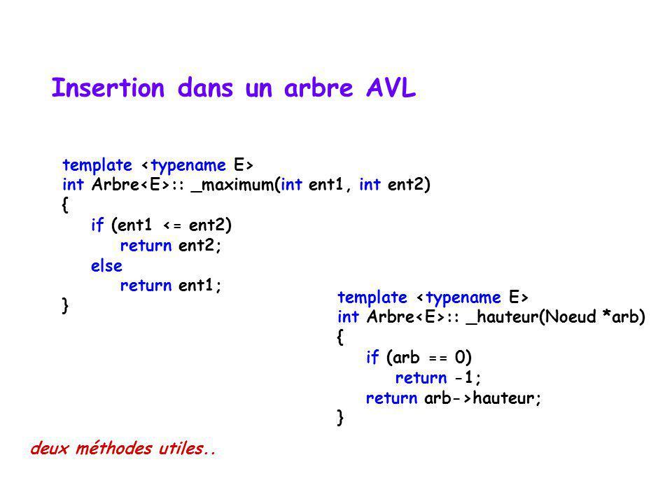 Implémentation de linsertion dans un arbre AVL Algorithme récursif Une fois le noeud inséré, en revenant sur notre chemin, il faut vérifier, pour chaq