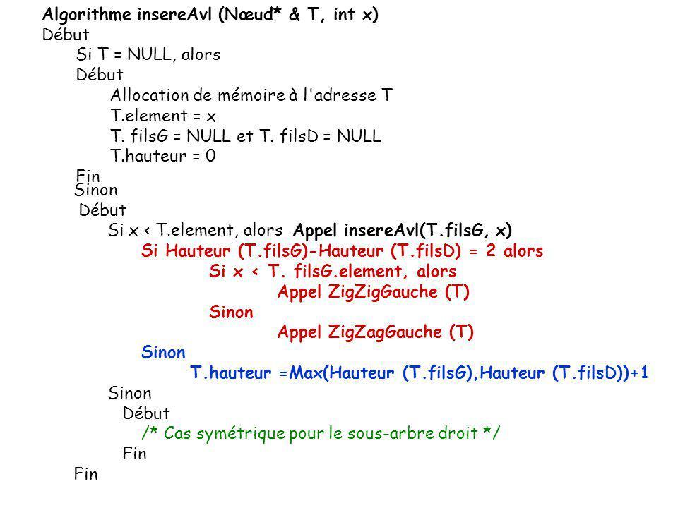 template int Arbre :: _hauteur(Noeud *arb) { if (arb == 0) return -1; return arb->hauteur; } template int Arbre :: _maximum(int ent1, int ent2) { if (