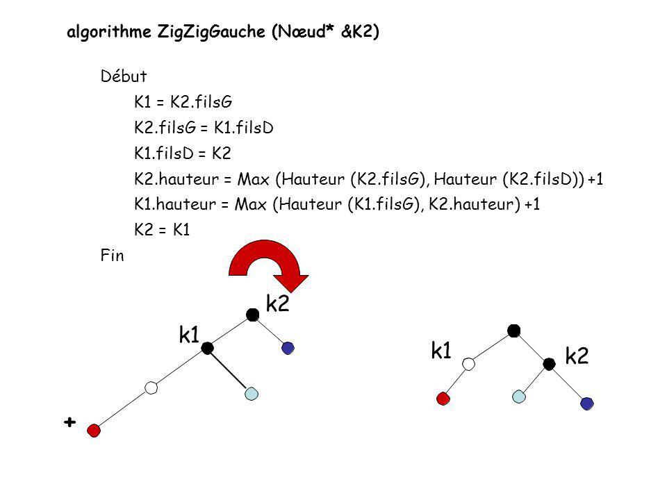 Algorithme insereAvl (Nœud* & T, int x) Début Si T = NULL, alors Début Allocation de mémoire à l'adresse T T.element = x T. filsG = NULL et T. filsD =