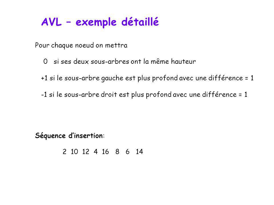 template void Arbre :: _zigZigDroit(Noeud * &K2) { Noeud *K1; K1 = K2->droite; K2->droite = K1->gauche; K1->gauche = K2; K2->hauteur = 1 + _maximum(_h