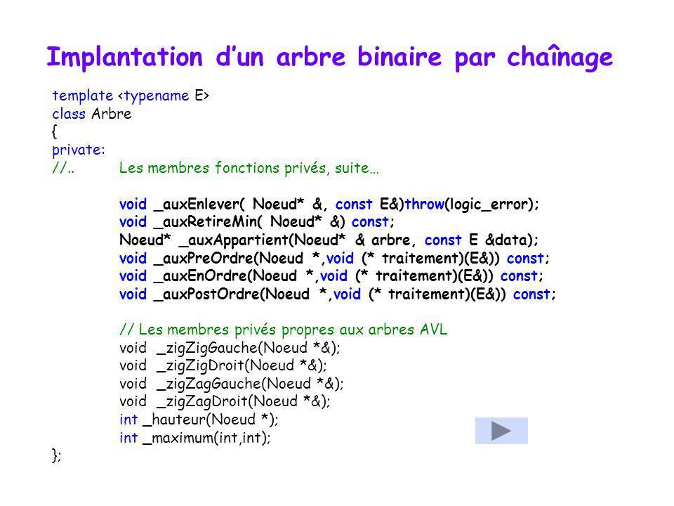 Implantation dun arbre binaire par chaînage template class Arbre { private: //..Les membres méthodes privés // Les auxiliaires récursifs pour l'insert