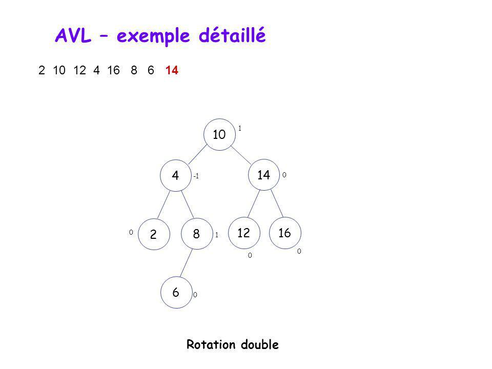 AVL – exemple détaillé 2 10 12 4 16 8 6 14 10 12 48162614 0 0 1 -2 1 0 0 Nœud critique