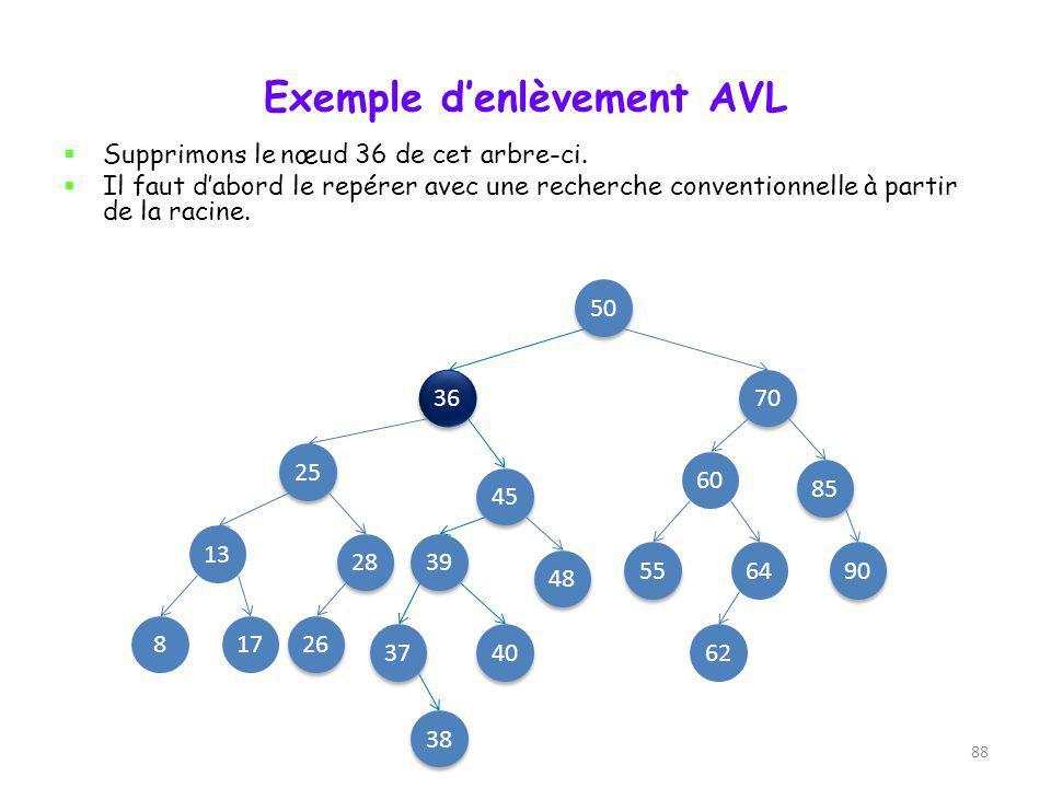Enlèvement dans un arbre AVL 23 un nœud double : on lui donne la valeur minimale de son sous-arbre droit (ex: 29), et on supprime le nœud qui a cette