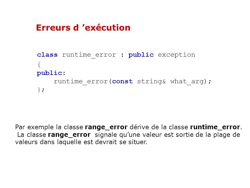 Erreurs de logique class logic_error : public exception { public: logic_error(const string& what_arg); }; Cette classe contient seulement un constructeur qui prend en argument une chaîne de caractères, qui permet de donner un message explicitant lerreur.