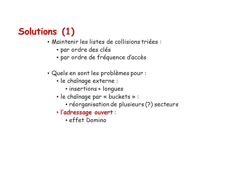 Maintenir les listes de collisions triées : par ordre des clés par ordre de fréquence daccès Quels en sont les problèmes pour : le chaînage externe : insertions + longues le chaînage par « buckets » : réorganisation de plusieurs (?) secteurs ladressage ouvert : effet Domino Solutions (1)