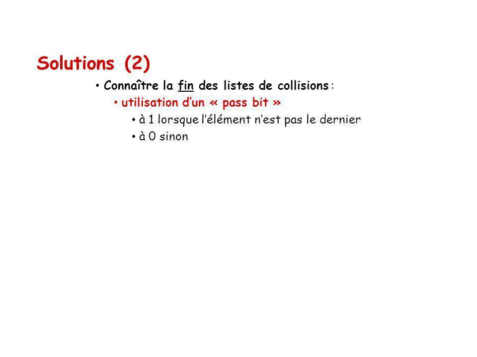 Connaître la fin des listes de collisions : utilisation dun « pass bit » à 1 lorsque lélément nest pas le dernier à 0 sinon Solutions (2)