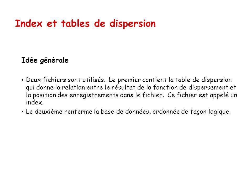 Index et tables de dispersion Idée générale Deux fichiers sont utilisés. Le premier contient la table de dispersion qui donne la relation entre le rés