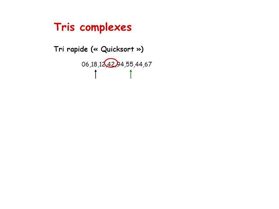 Tris complexes Tri rapide (« Quicksort ») 06,18,12,42,94,55,44,67