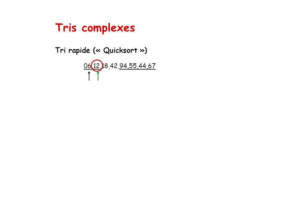 Tris complexes Tri rapide (« Quicksort ») 06,12,18,42,94,55,44,67