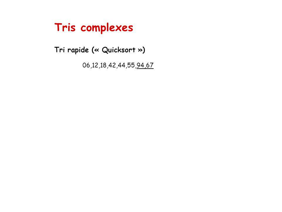 Tris complexes Tri rapide (« Quicksort ») 06,12,18,42,44,55,94,67